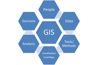 Geographic Information Services (GIS) – Currituck County