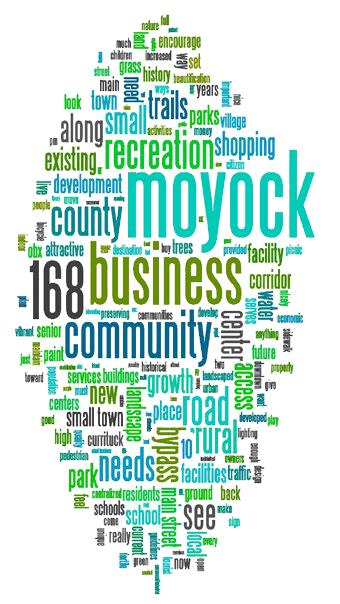 Word art description Moyock